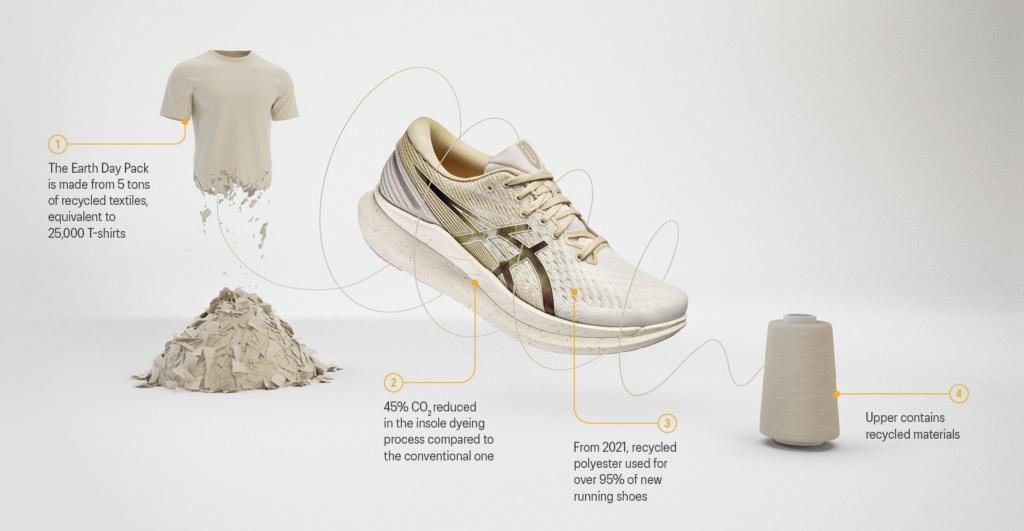 scarpe sostenibili asics